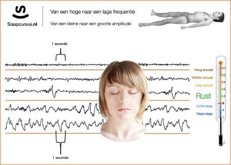 Yoga Nidra voor het slapen gaan of als dagelijks rustmoment.